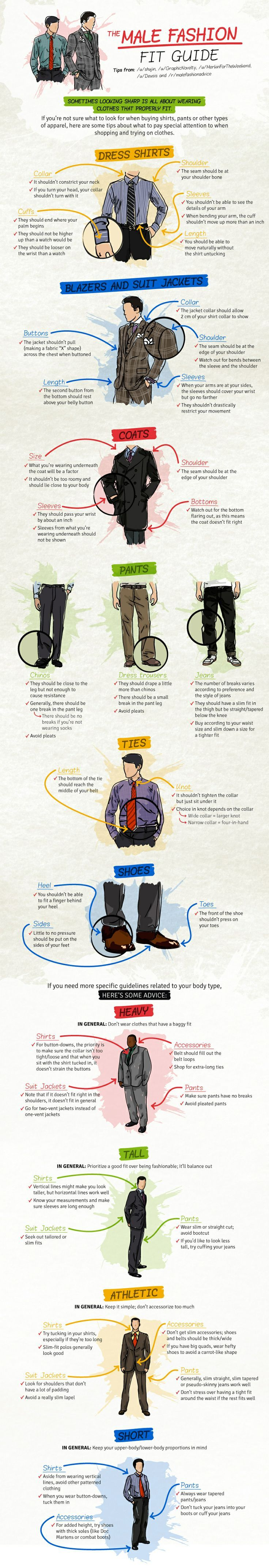 <a href='\/search?q=FashionChecks' class='pintag' title='#FashionChecks search Pinterest' rel='nofollow'>#FashionChecks<\/a>:Everything You Need To Know About Men's Fashion In One Infographic