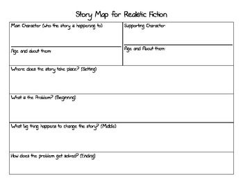 Descriptive essay writer site au best information technology resume samples