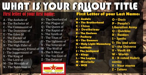 Fallout Game: Your Title  Follow the instructions and reblog.  eg. Im the Synth of Peoples Liberation Army.  via Fallout: The Chinese Military  fallout fallout games