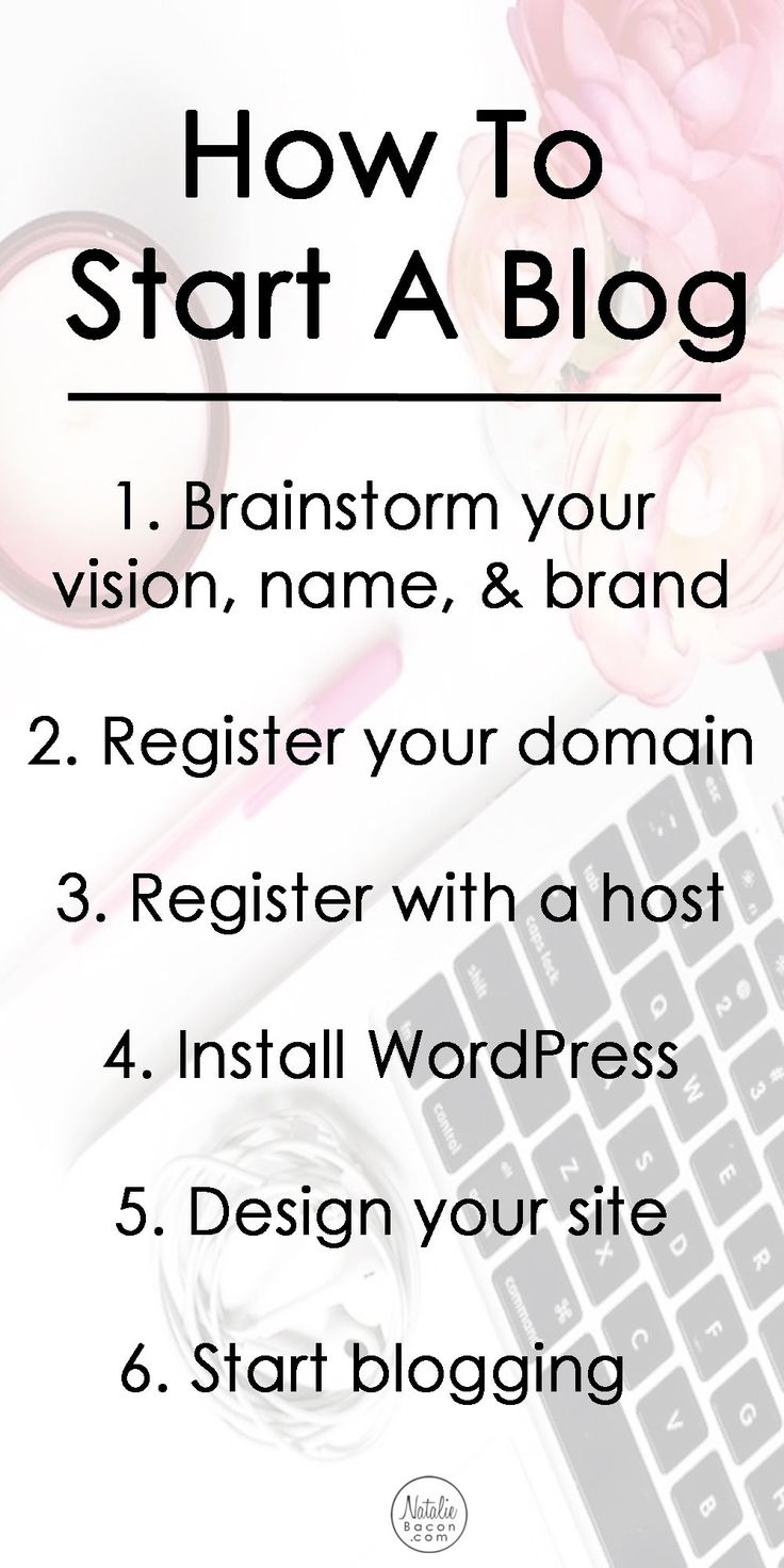 How to start a blog - a step by step guide by Natalie Bacon