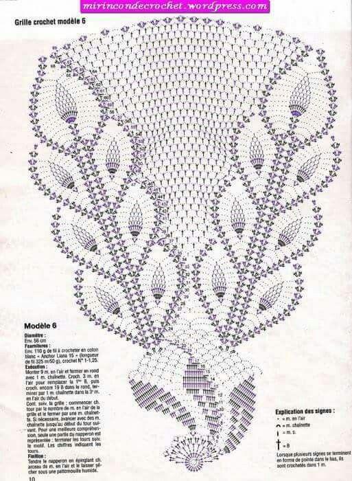 Las mejores +400 imágenes de Toalhas de Mesa em Crochê en Pinterest ...