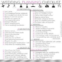 free printable wedding planning checklist