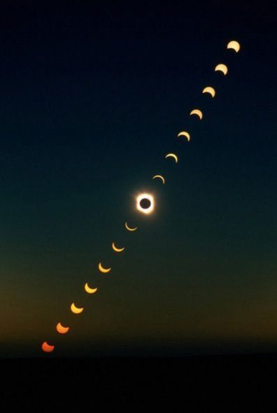 #EclipseMOONStages of Moon♀️More Pins Like This At FOSTERGINGER @ Pinterest ♂️