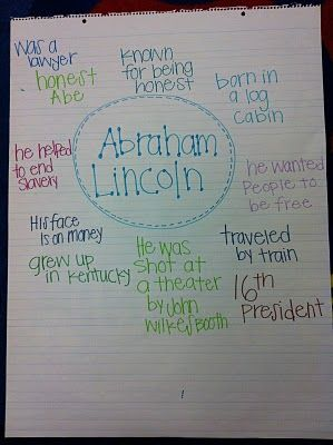 Abraham Lincoln anchor chart:  kindergarten Welcome to Room 36!: America unit