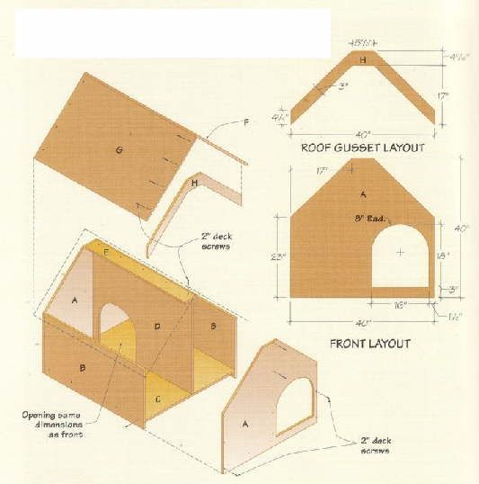 Free dog house building plans part no size part no size for Build my house online free