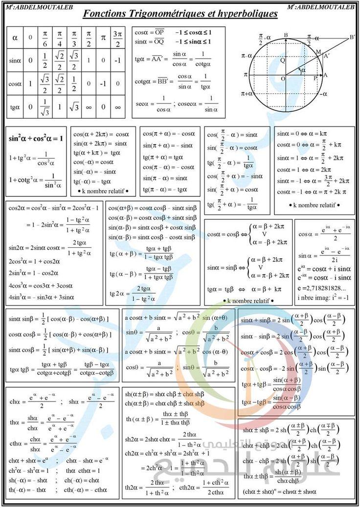 الدائرة المثلثية رياضيات