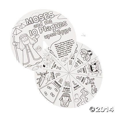Home School Bible 10 Plagues