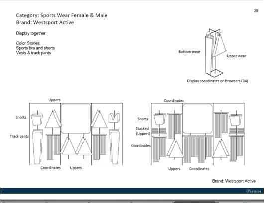 Display Fixtures Guide BookRetail DesignVisual