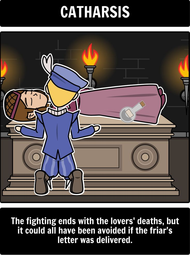 an analysis of the tragic hero in romeo and juliet a play by william shakespeare Storyboards for the tragedy of romeo and juliet by william shakespeare text analysis, tragic hero, symbols & romeo william shakespeare's play romeo and juliet.