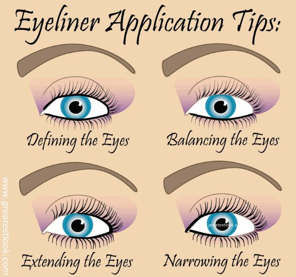 How To Apply Eyeliner Like a Professional