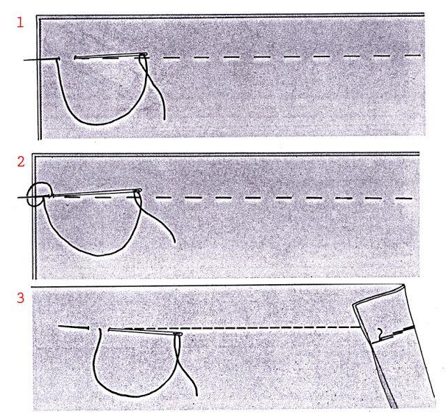 Il filo d'oro: Punti di cucitura a mano