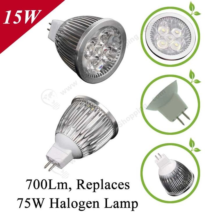 Best Price Led Spotlight 12V MR16 Shape-Details-15w