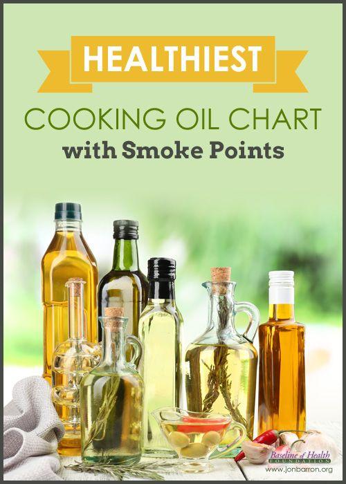 smoke point of oils pdf