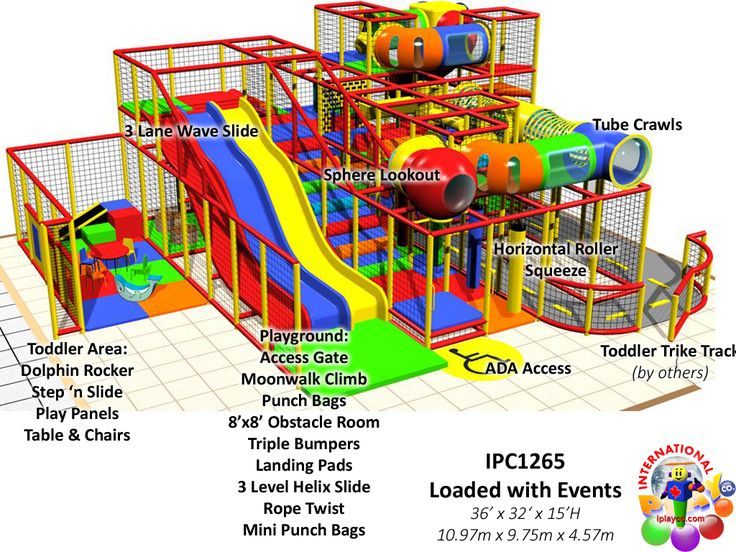 How to Start Your Own Indoor Playground