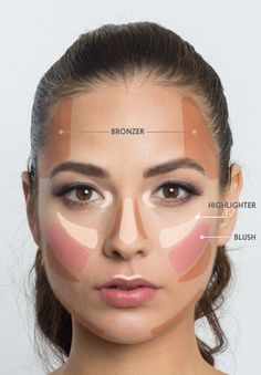 Use este mapa facial para determinar onde exatamente aplicar o pó bronzeador, o iluminador e o blush. | 7 truques de maquiagem ridiculamente fáceis que irão facilitar sua vida