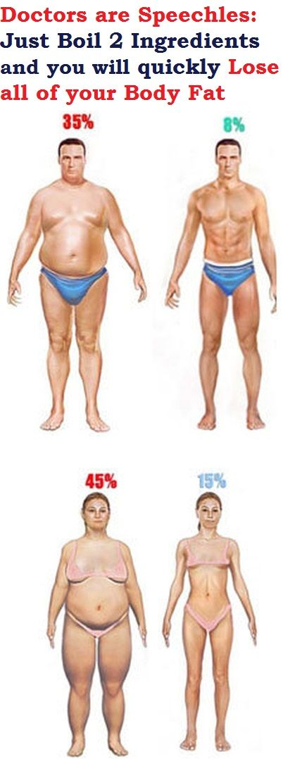 There are millions of people who care about their body weight, especially women who are dreaming of losing weight quickly and effortlessly. But this is sometimes very difficult.