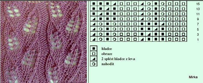 ażurowe wzory na drutach - Szukaj w Google