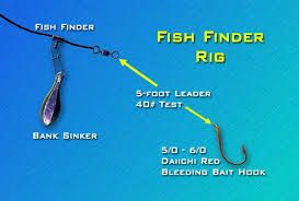 1000 ideas about fishing rigs on pinterest carp fishing for Pier fishing rigs saltwater