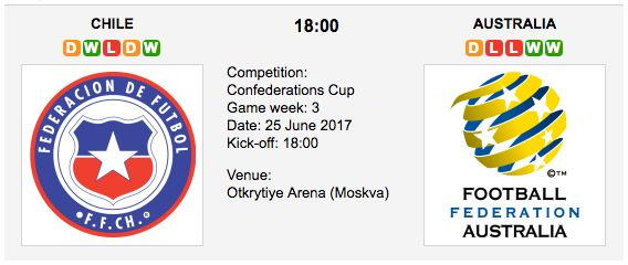 Chile v Australia - Confederations Cup    Match Date: 25th  June 2017 (local time)  Match Venue: Otkrytiye Arena (Moskva)