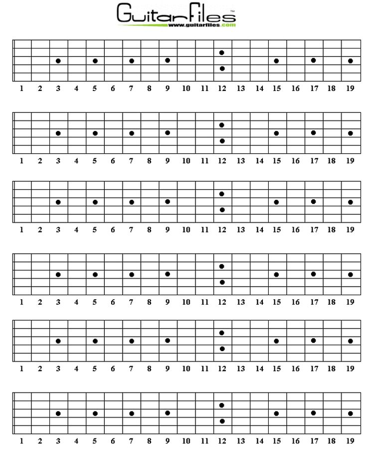 Blank Guitar Fretboard Diagrams | Guitar lessons for ...