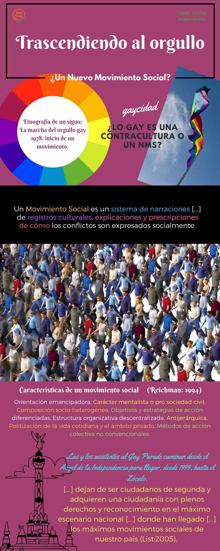 Gabriel Zaldívar | Identidad y Pensamiento - Academia.edu Filosofía del lenguaje, Sex and gender.Igualdad, Equidad, Género, No discriminar, Educación, Intercultural, Multicultural.