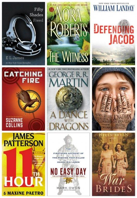 20 Kindle bestsellers of 2012 so far