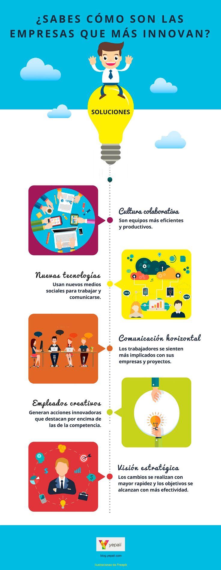 Cómo son las empresas innovadoras #infografia #infographic #innovation