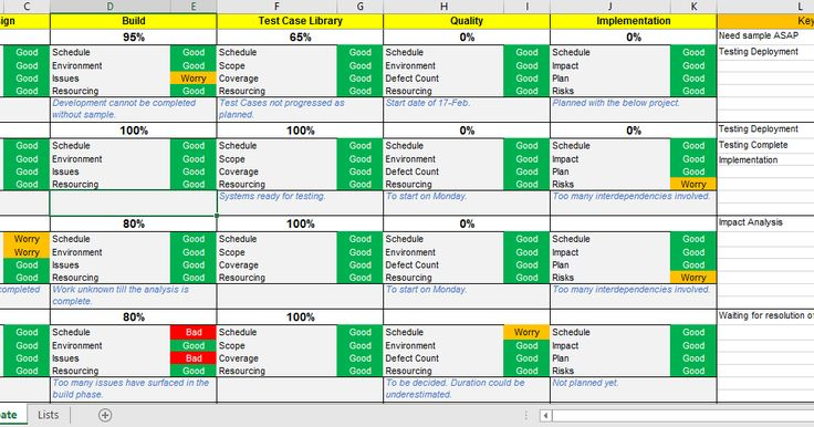 Multiple Project Tracking Excel Template can be used to track project phases for multiple projects. It is free to download.