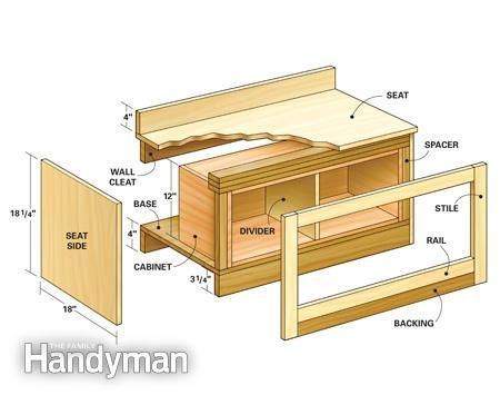 Window Seat Construction Woodworking Plans - WoodWorking