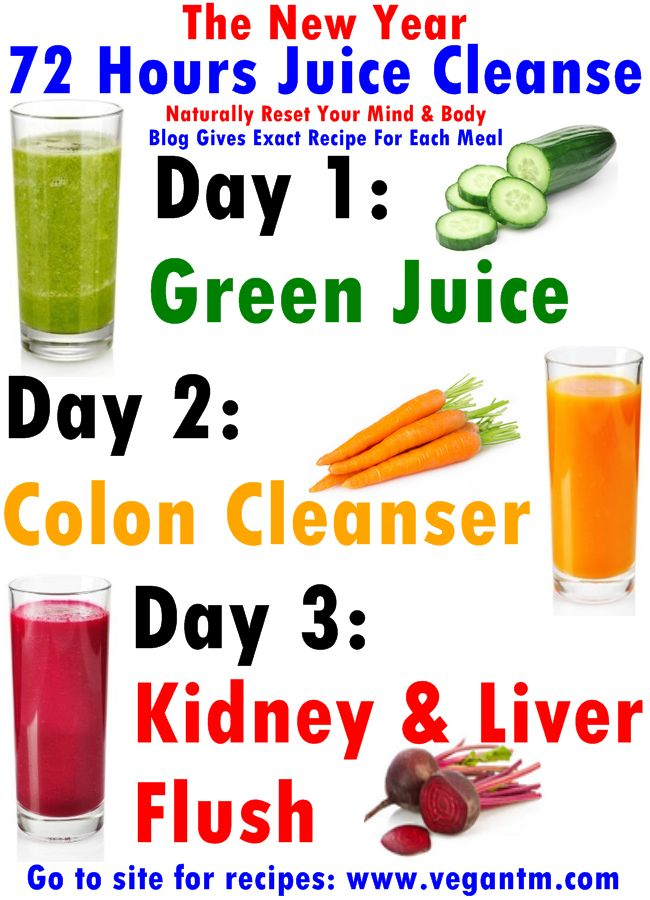 Detox your body, speed up your metabolism and regain your energy with The New Year 72 Hours Juice Cleanse...