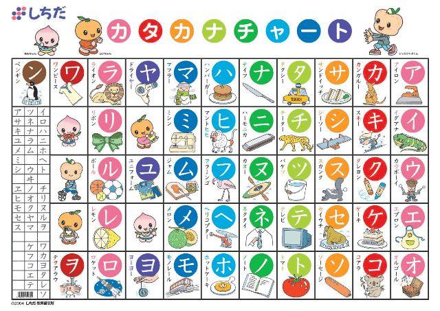 16 best Japan images on Pinterest - hiragana alphabet chart