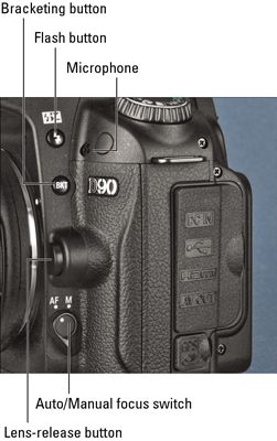 Understanding All the Nikon D90's Controls