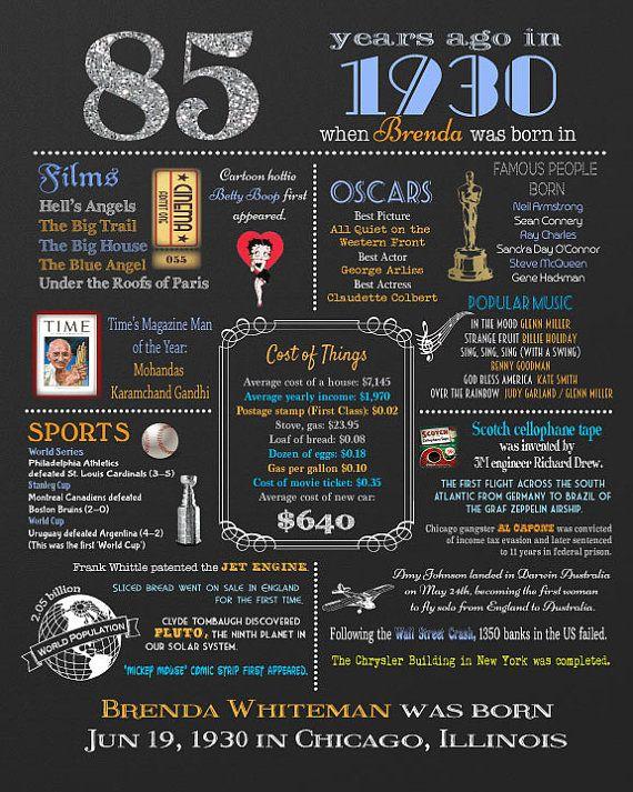 Personalized 85th Birthday Chalkboard Poster Design by JJsDesignz