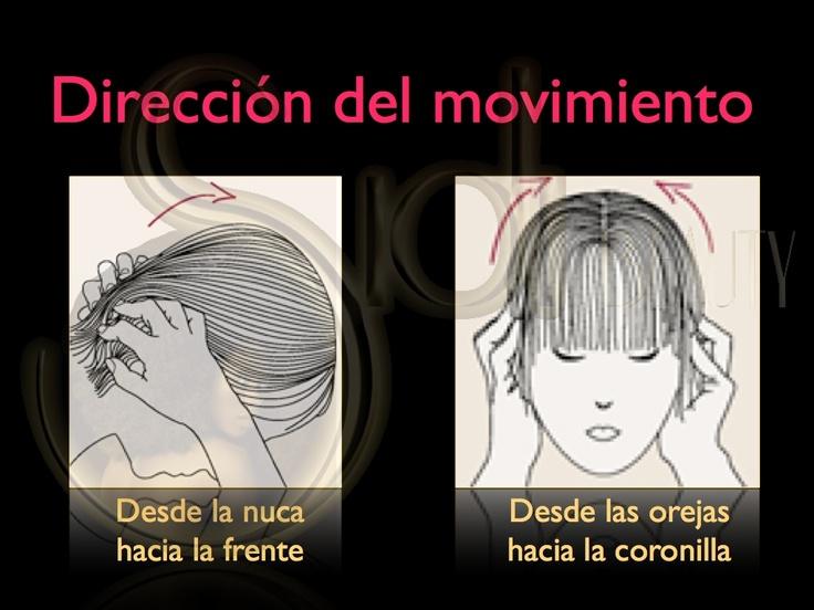 MASAJE CAPILAR para estimular el CRECIMIENTO del cabello