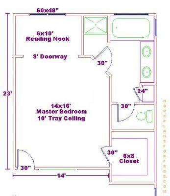 Master Bedroom Floor Plan Ideas