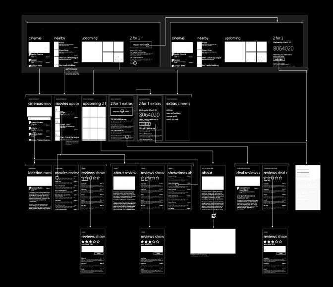 Metro UI - Wireframing guidelines for Windows Phone