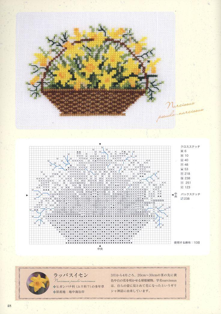Wonderful - GERDA BENGTSSON - Danish Flower Thread