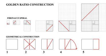 Beyond Architectural Illustration Composition Part 2