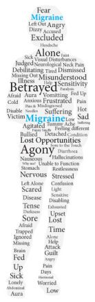 Migraine Awareness Week 2015. Find out more! Source: Migraine Action