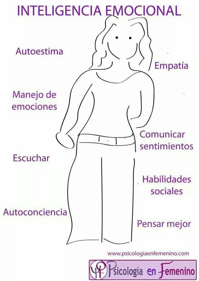Fundamentales Inteligencia Emocional