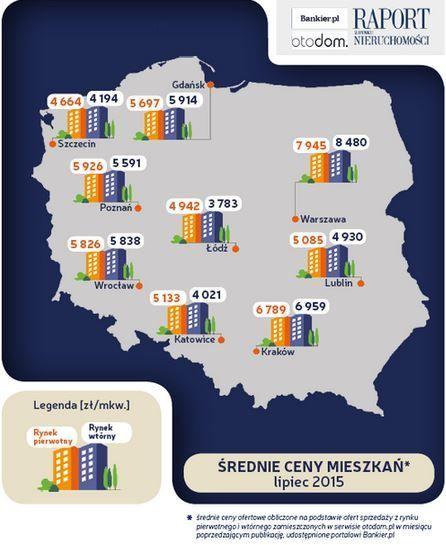 http://otodom.pl/wiadomosci/rynek-nieruchomosci/raport-z-rynku-mieszkan-lipiec-2015-id4424.html?utm_source=FreshMail