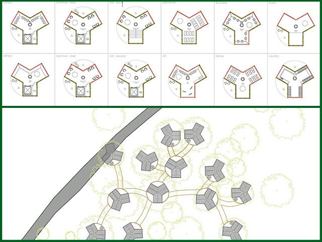 Completed Site Plan, Layout of Houses, Hostels, and Entertainment Areas for the Tree House Village - Click to Visit Page, http://www.onecommunityglobal.org/tree-house-village/