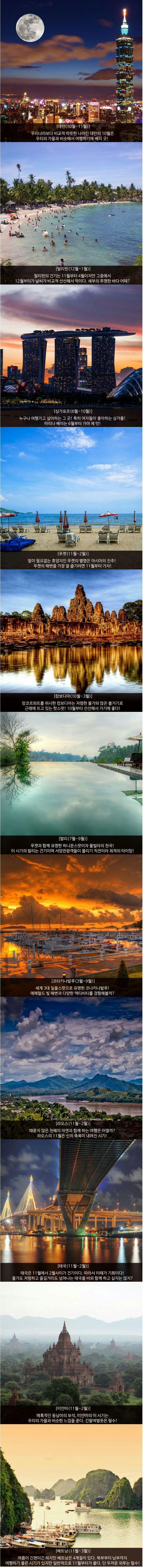 이슈인 - 동남아 지역별 최적의 여행 시기