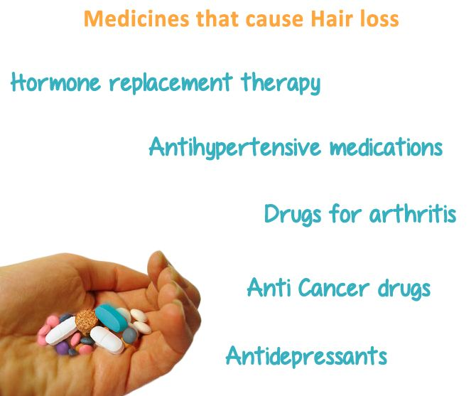 Various factors are responsible for the loss of hair. Certain drugs used for treating medical conditions in a patient can induce hair loss because of the effect of the drug. Anti cancer drugs, Antidepressants and hormone replacement therapy are few of the medicines which can cause hair fall. To know more visit the link. http://www.askdrshah.com/blog/medicines-that-cause-hair-loss/ #HairLoss #HairLossCauses #HairLossMedicines