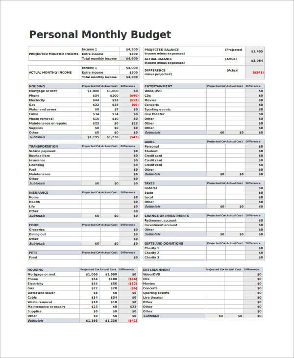 Sample Monthly Budget template Monthly budget, Monthly budget