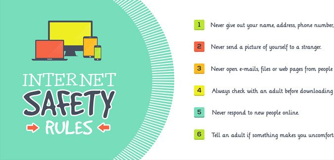Internet Safety Rules Banner