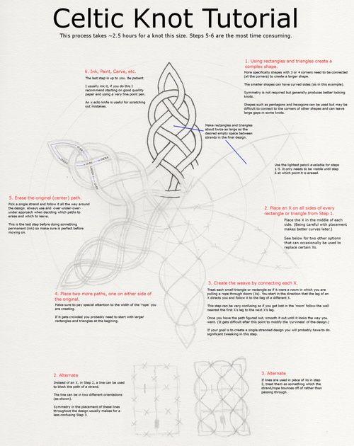 Keltische Knoten-Anleitung 887  wie zu zeichnen