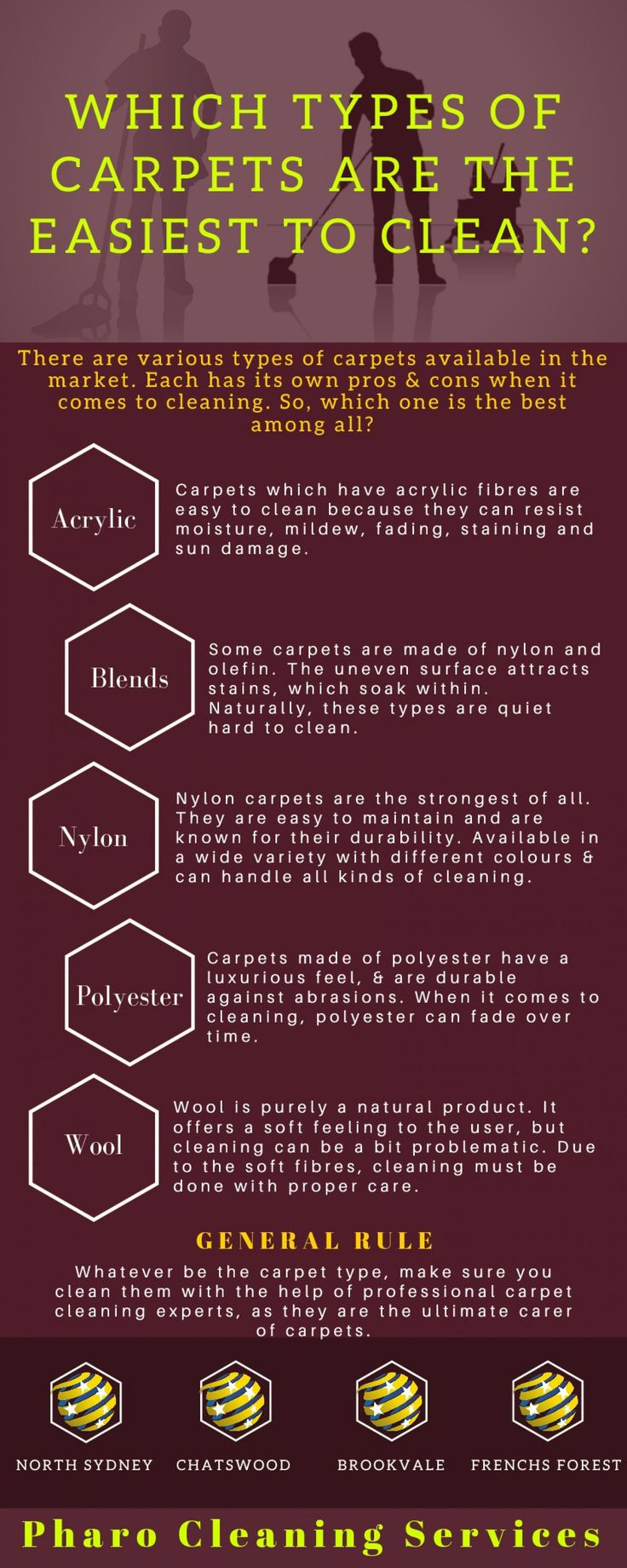 There are various types of carpets available in the market. Each has its own pros and cons when it comes to cleaning.