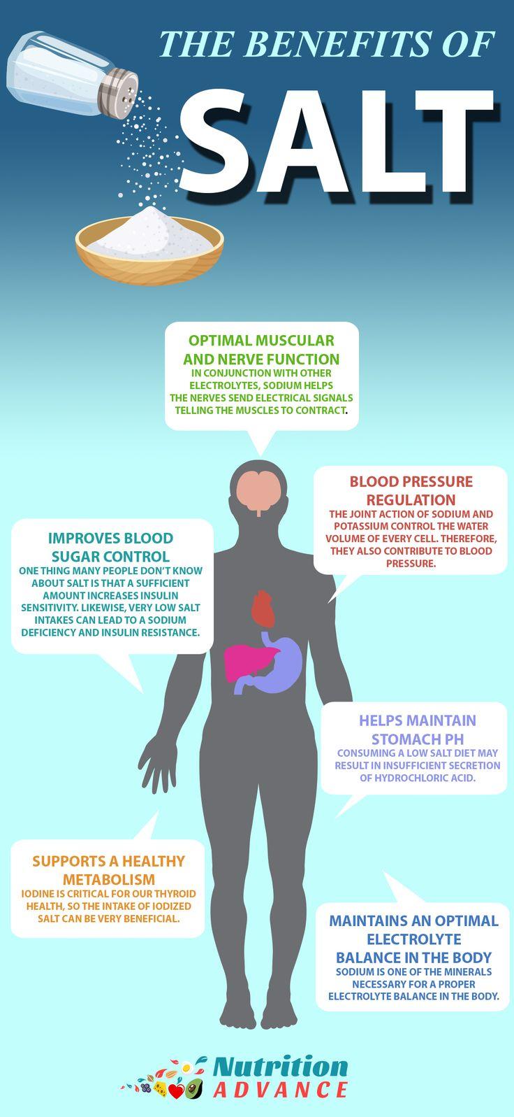 131 best Nutrition Infographics images on Pinterest   Diet ...
