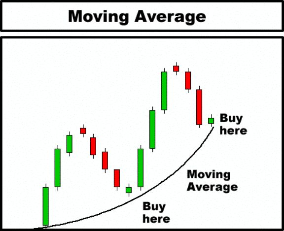 Top 3 Candlestick Pattern Recognition & Analysis Software
